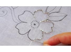 Как вышивать бисером: основные понятия